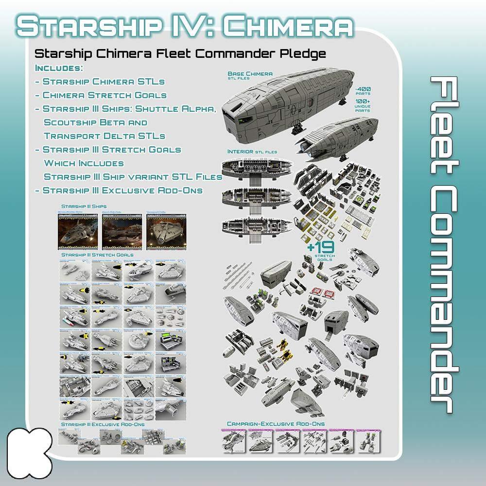 Fleet Commander's Cover