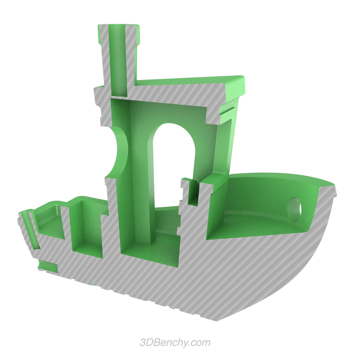 #3DBenchy - The jolly 3D printing torture-test