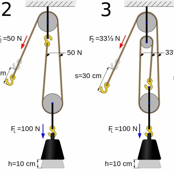 Fiber Force pulley systems