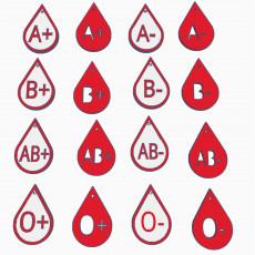 Blood Type info