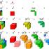 E3D+VET exercise: Binomial Theorem image