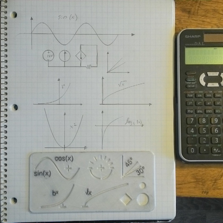 Math Stencil and Engineering
